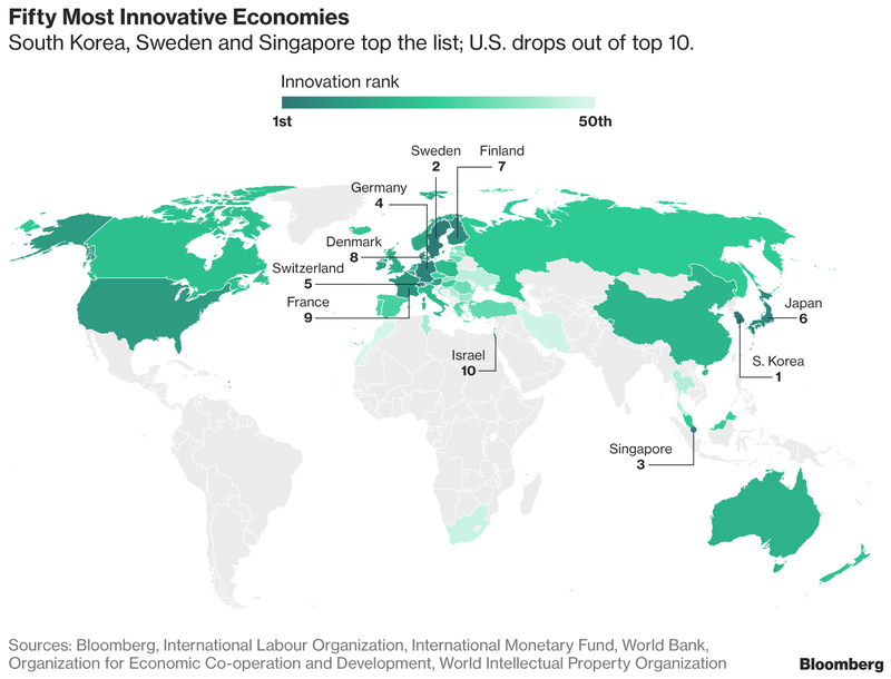 Bloomberg 2018 Innovation Index