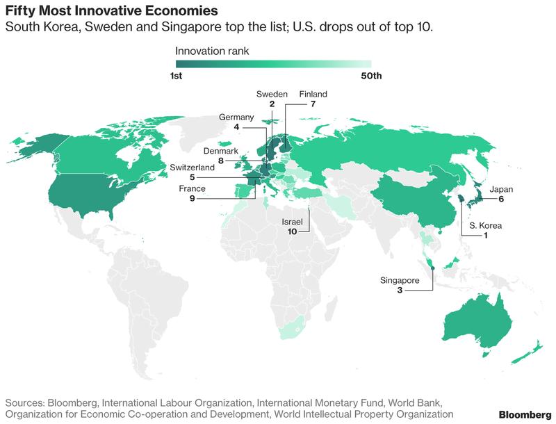 Bloomberg 2018 Innovation Index